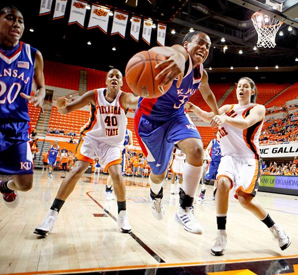 fear basketball sports psychology evidence false appearing fight sport failure
